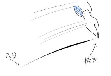 Irinuki
