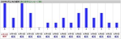 Web_2009_06a